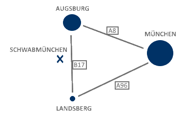 Anfahrtsskizze Ritter GmbH